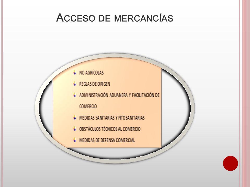 Acceso de mercancías