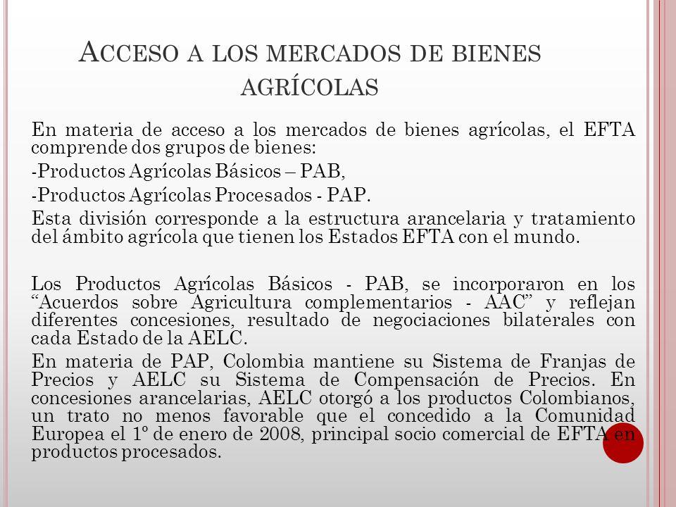 Acceso a los mercados de bienes agrícolas