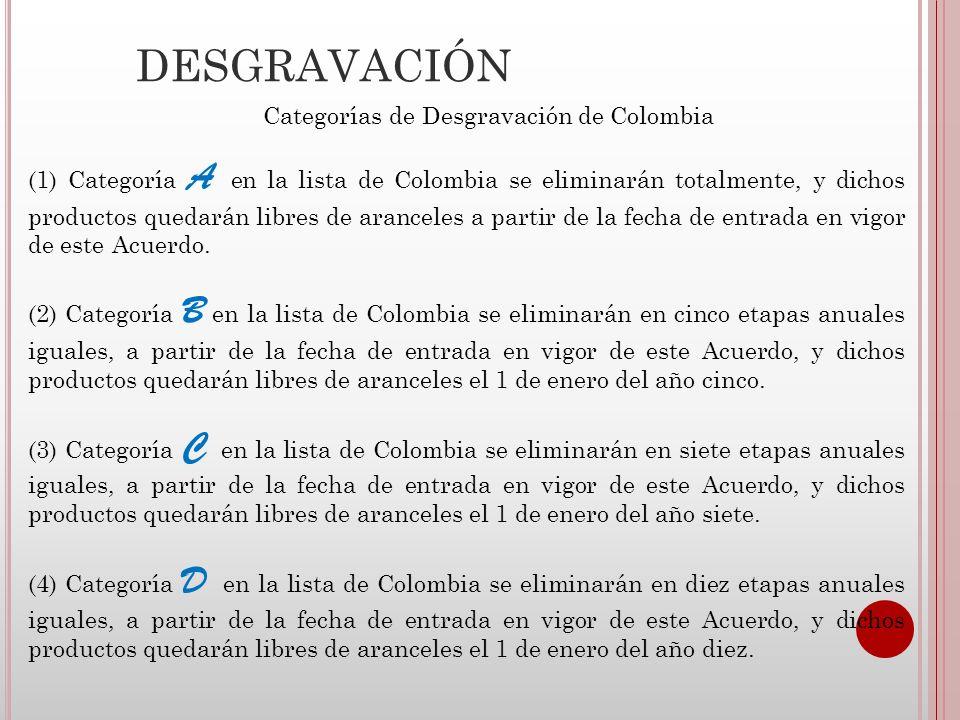DESGRAVACIÓN Categorías de Desgravación de Colombia