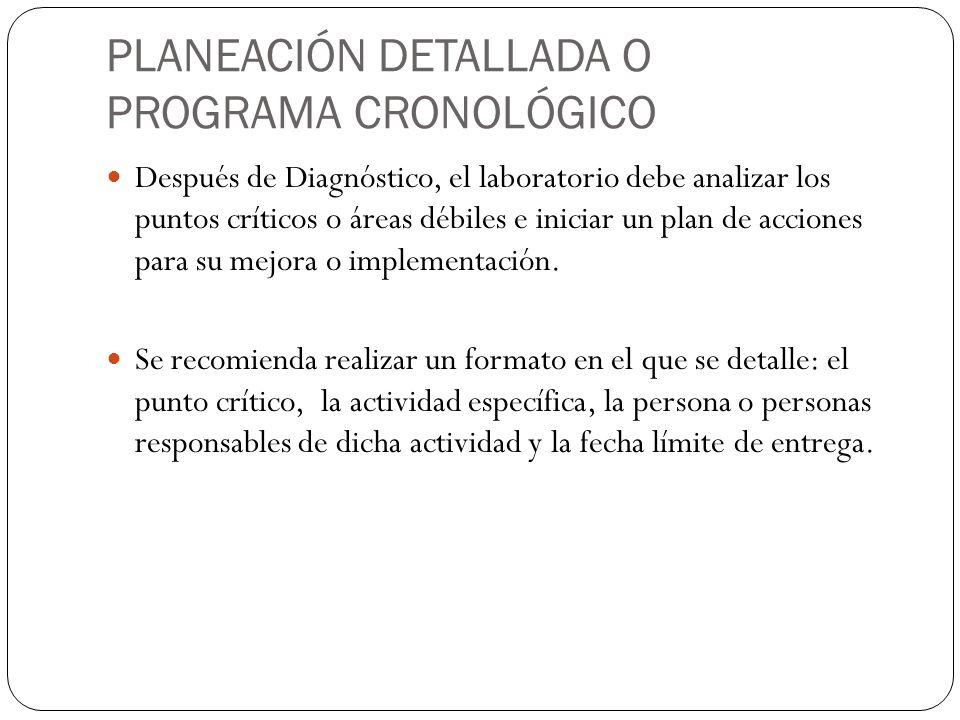 PLANEACIÓN DETALLADA O PROGRAMA CRONOLÓGICO