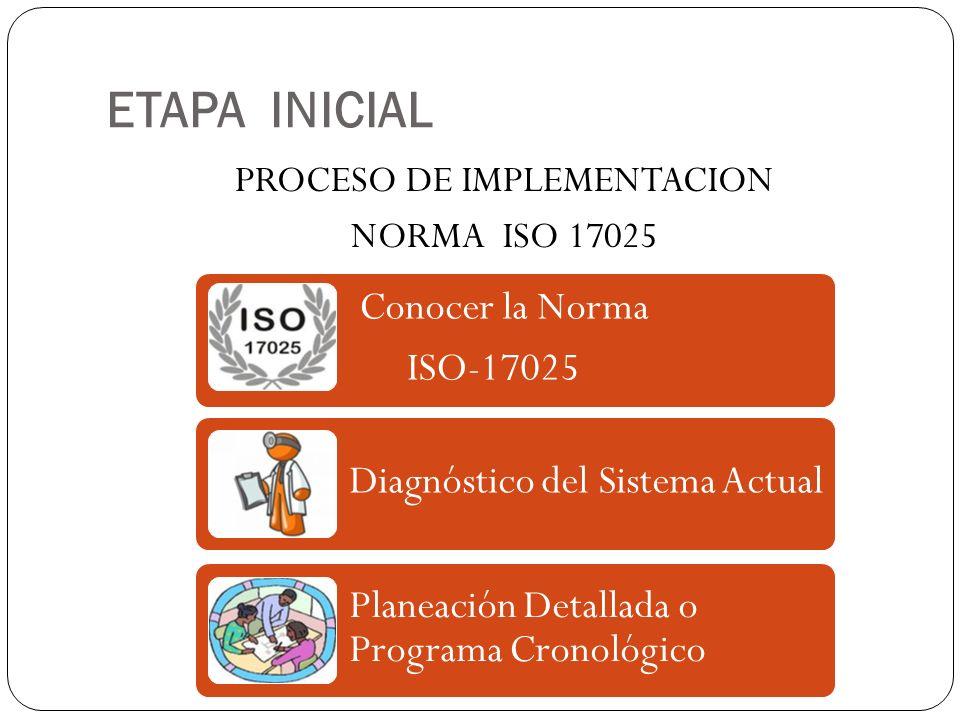 PROCESO DE IMPLEMENTACION NORMA ISO 17025