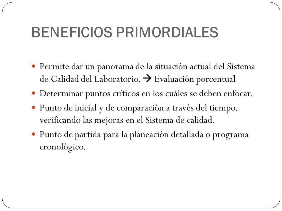 BENEFICIOS PRIMORDIALES