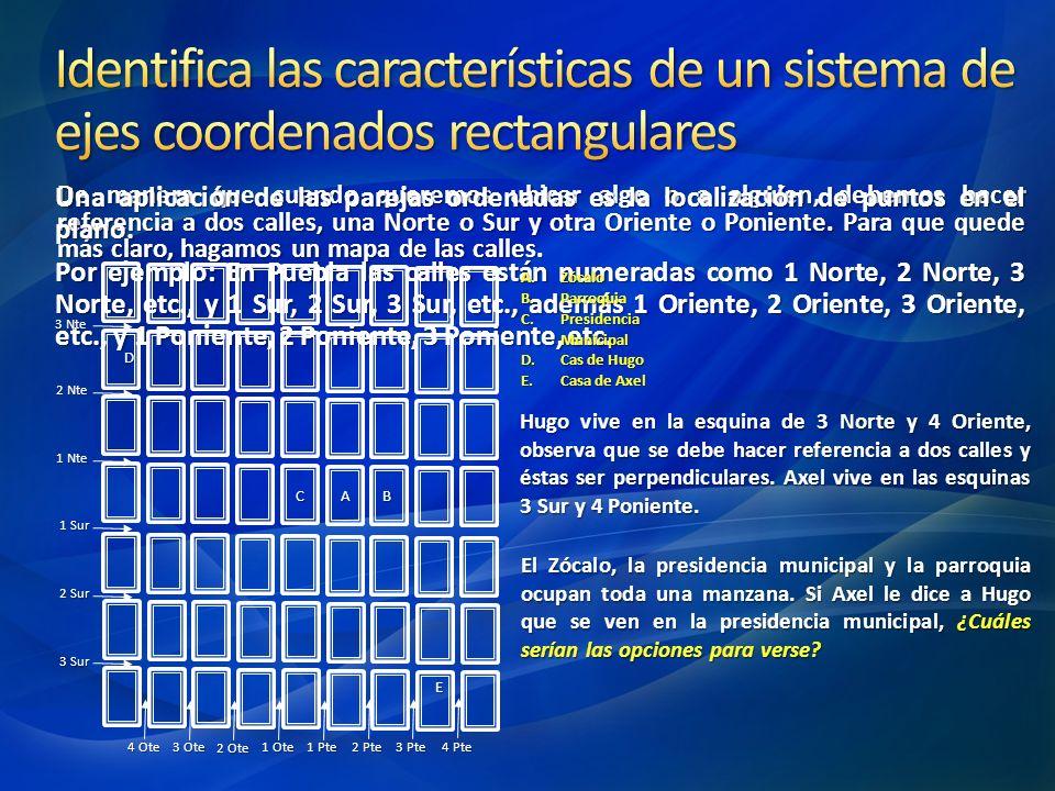 Identifica las características de un sistema de ejes coordenados rectangulares