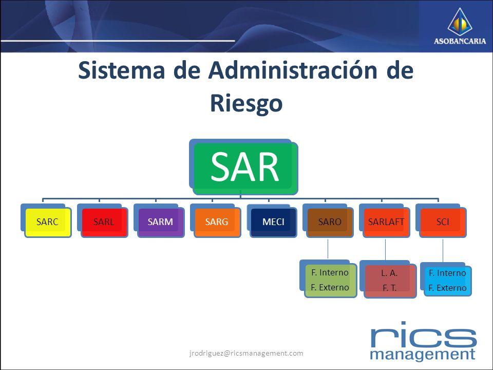 Sistema de Administración de Riesgo