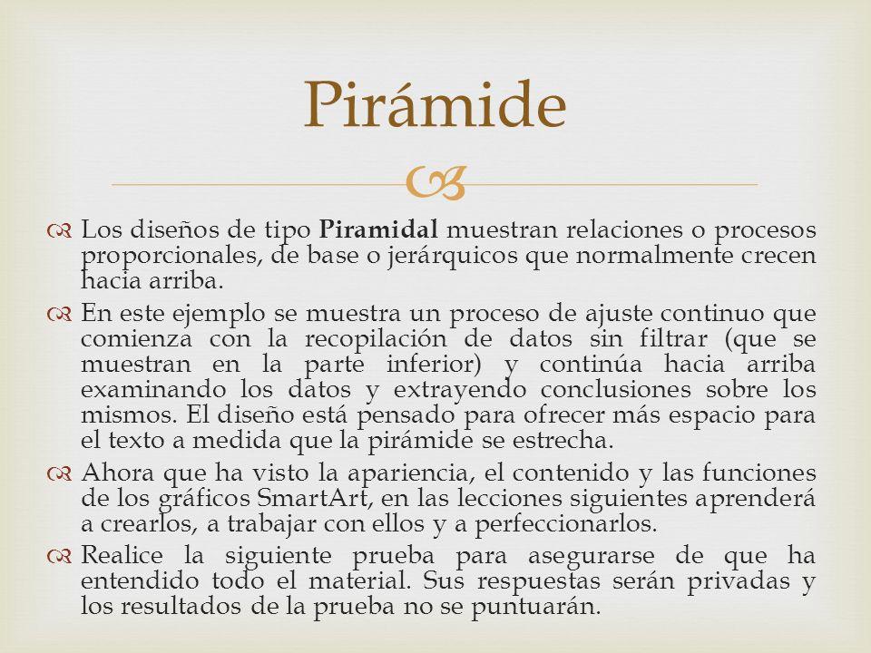 Pirámide Los diseños de tipo Piramidal muestran relaciones o procesos proporcionales, de base o jerárquicos que normalmente crecen hacia arriba.