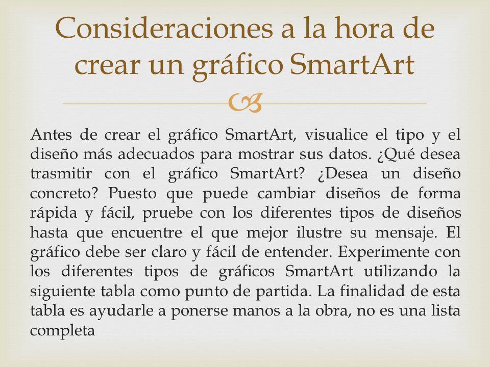 Consideraciones a la hora de crear un gráfico SmartArt