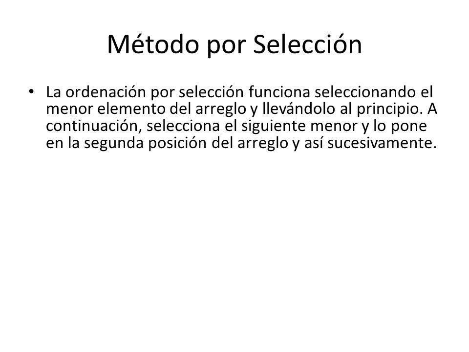 Método por Selección