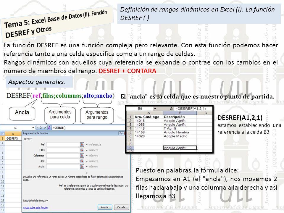 Definición de rangos dinámicos en Excel (I). La función DESREF ( )