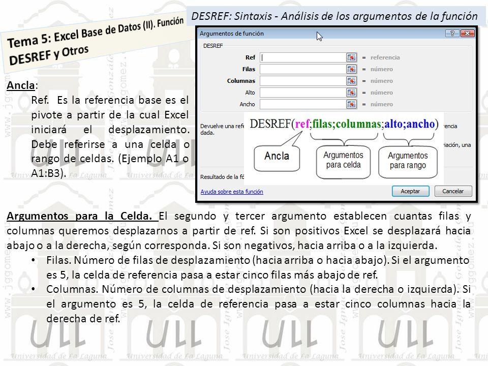 DESREF: Sintaxis - Análisis de los argumentos de la función