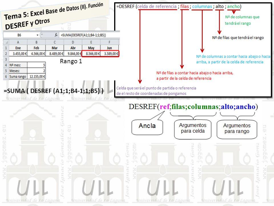 Tema 5: Excel Base de Datos (II). Función DESREF y Otros