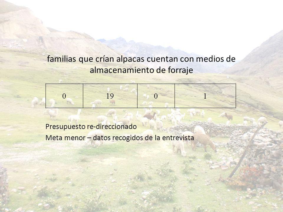 familias que crían alpacas cuentan con medios de almacenamiento de forraje