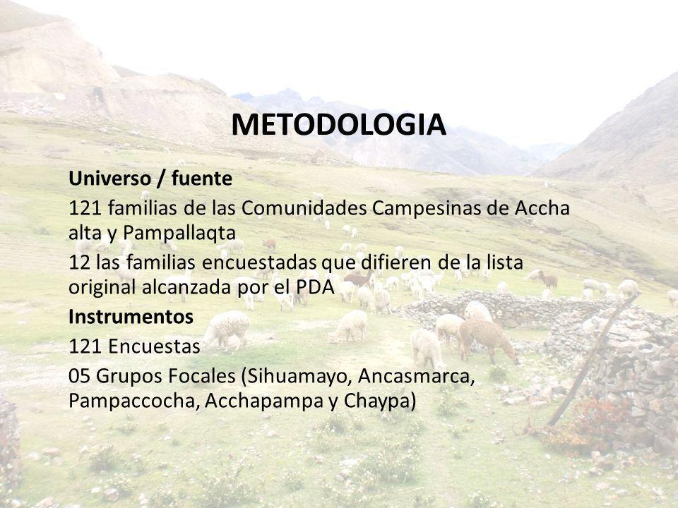 METODOLOGIA Universo / fuente
