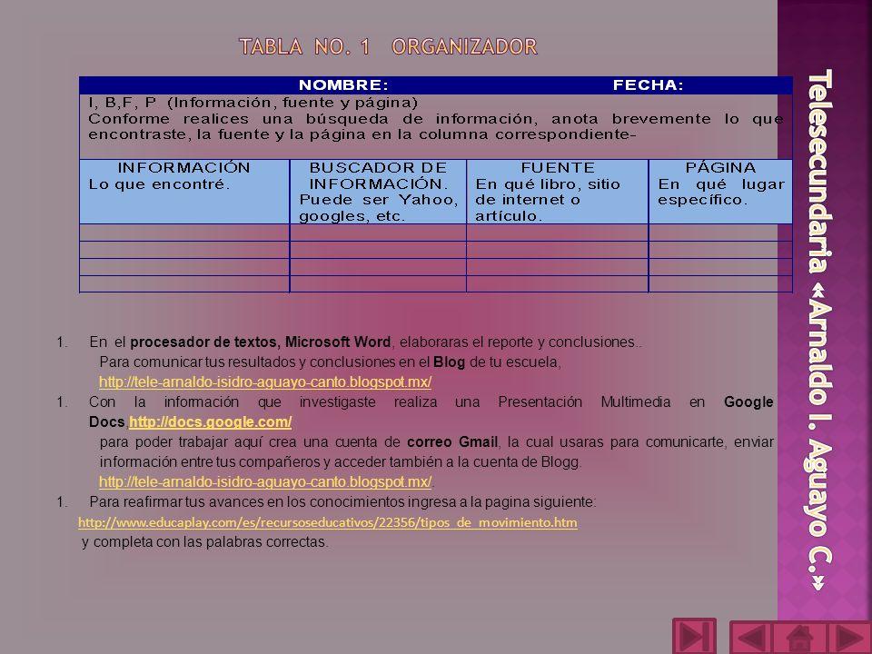 Tabla No. 1 ORGANIZADOR En el procesador de textos, Microsoft Word, elaboraras el reporte y conclusiones..