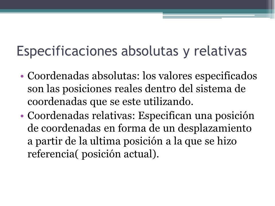 Especificaciones absolutas y relativas