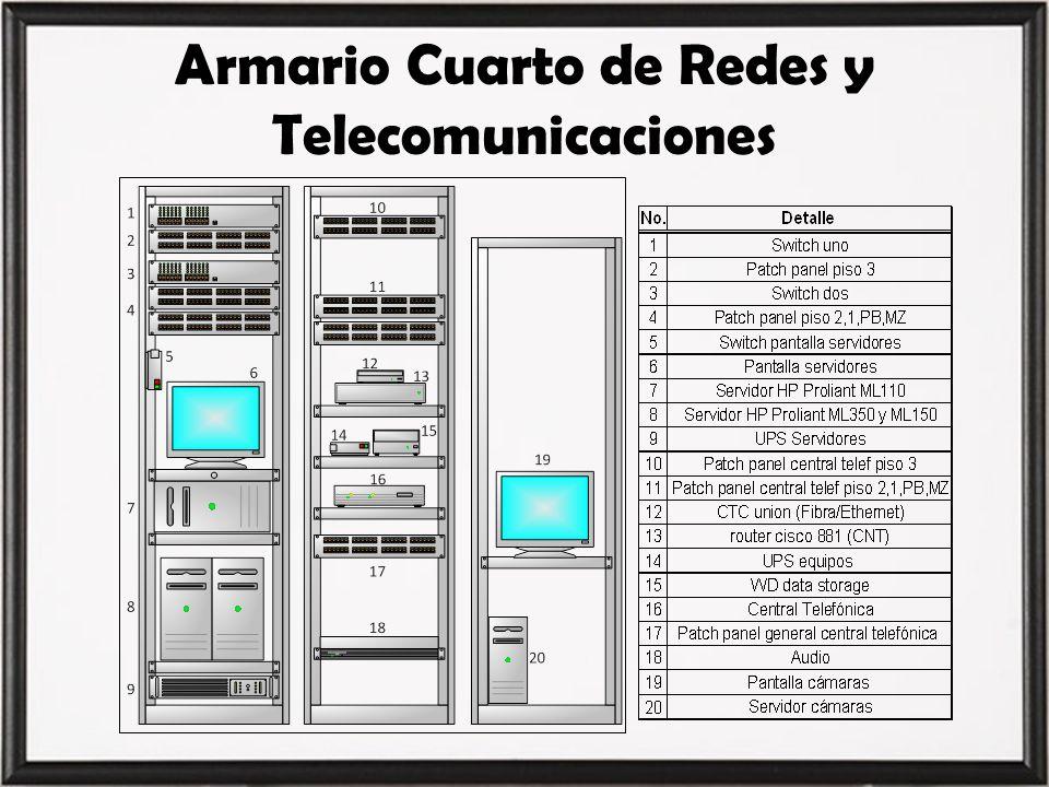 Armario Cuarto de Redes y Telecomunicaciones