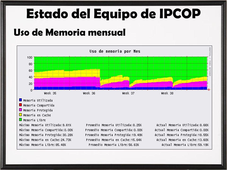 Estado del Equipo de IPCOP