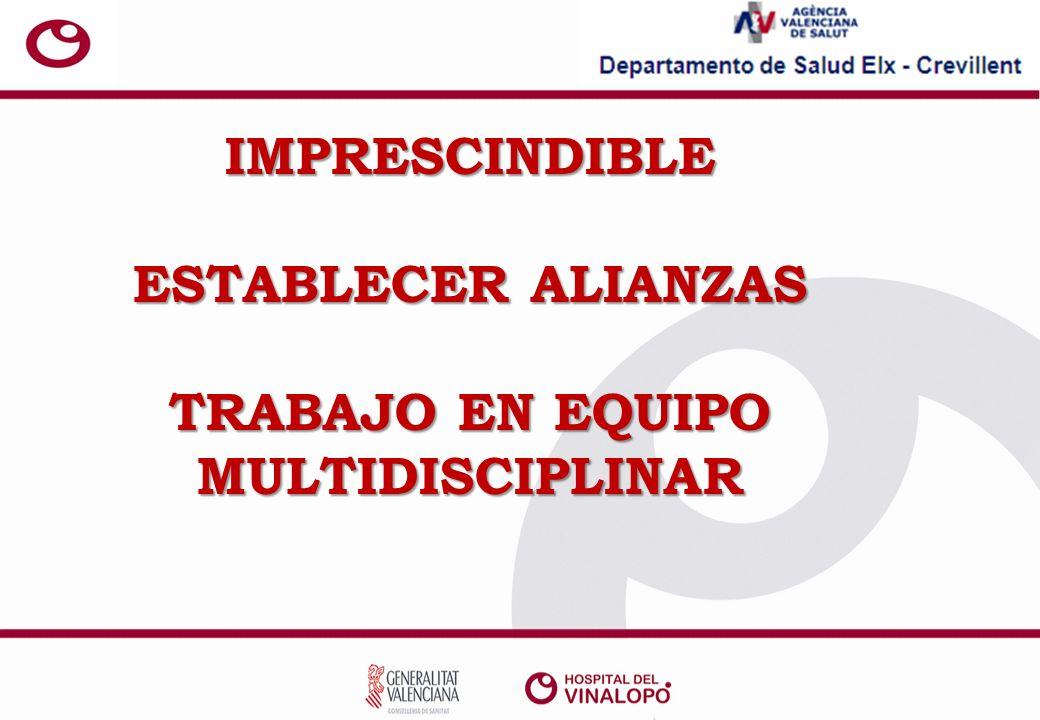 IMPRESCINDIBLE ESTABLECER ALIANZAS TRABAJO EN EQUIPO MULTIDISCIPLINAR