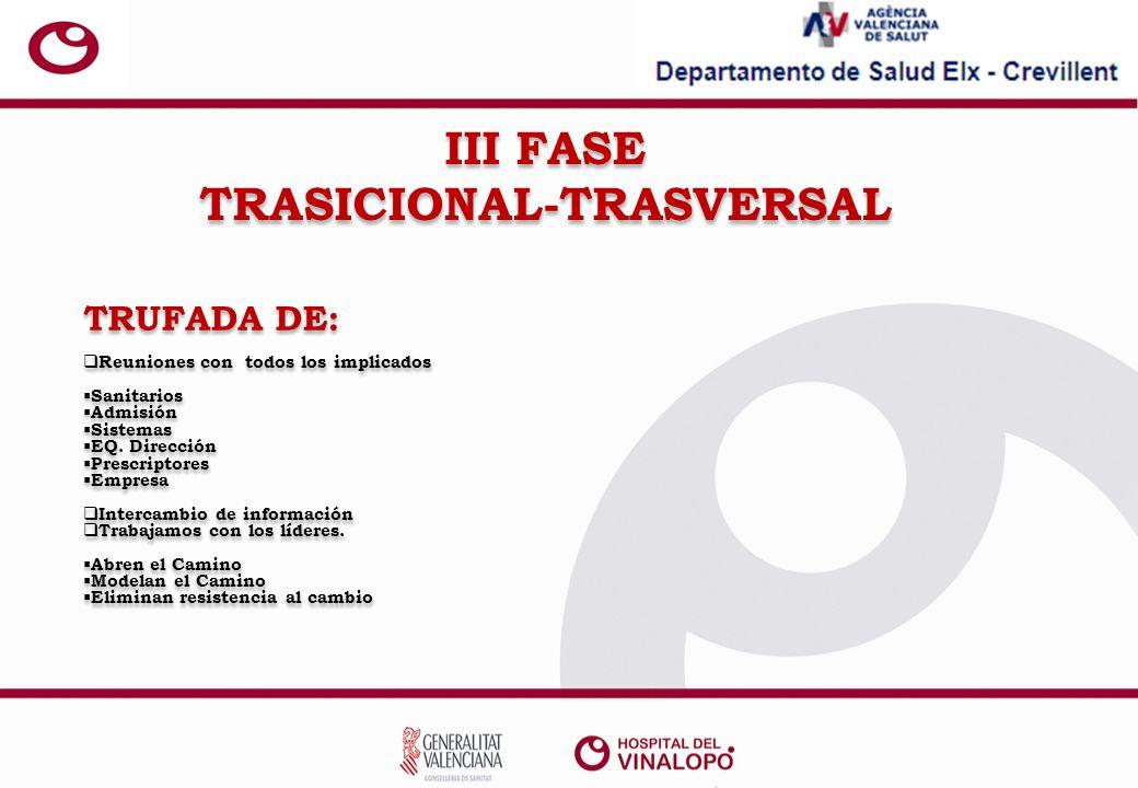 III FASE TRASICIONAL-TRASVERSAL