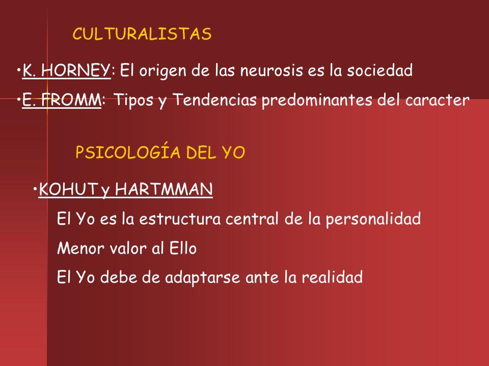 CULTURALISTAS K. HORNEY: El origen de las neurosis es la sociedad. E. FROMM: Tipos y Tendencias predominantes del caracter.