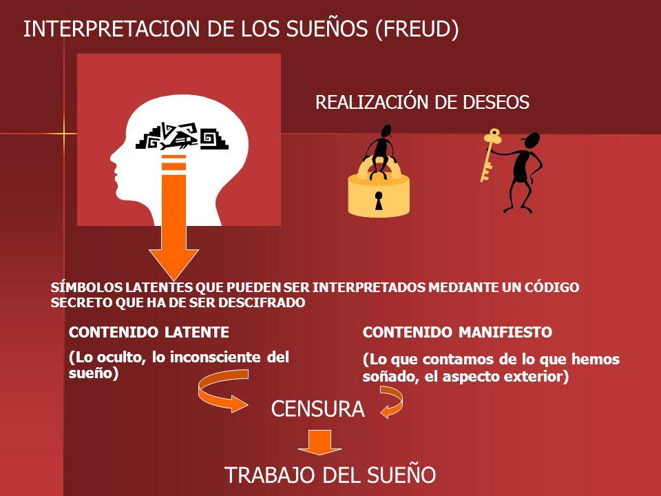 INTERPRETACION DE LOS SUEÑOS (FREUD)