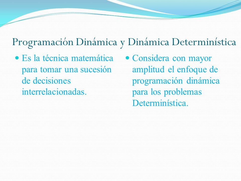 Programación Dinámica y Dinámica Determinística