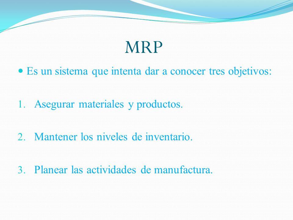 MRP Es un sistema que intenta dar a conocer tres objetivos: