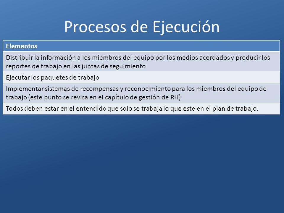 Procesos de Ejecución Elementos