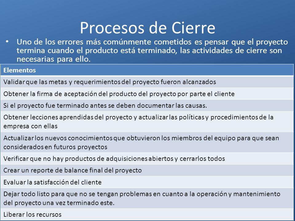 Procesos de Cierre