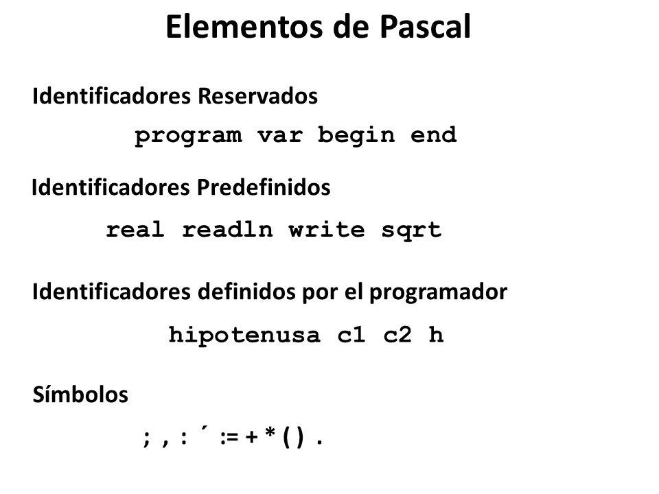 Elementos de Pascal Identificadores Reservados program var begin end