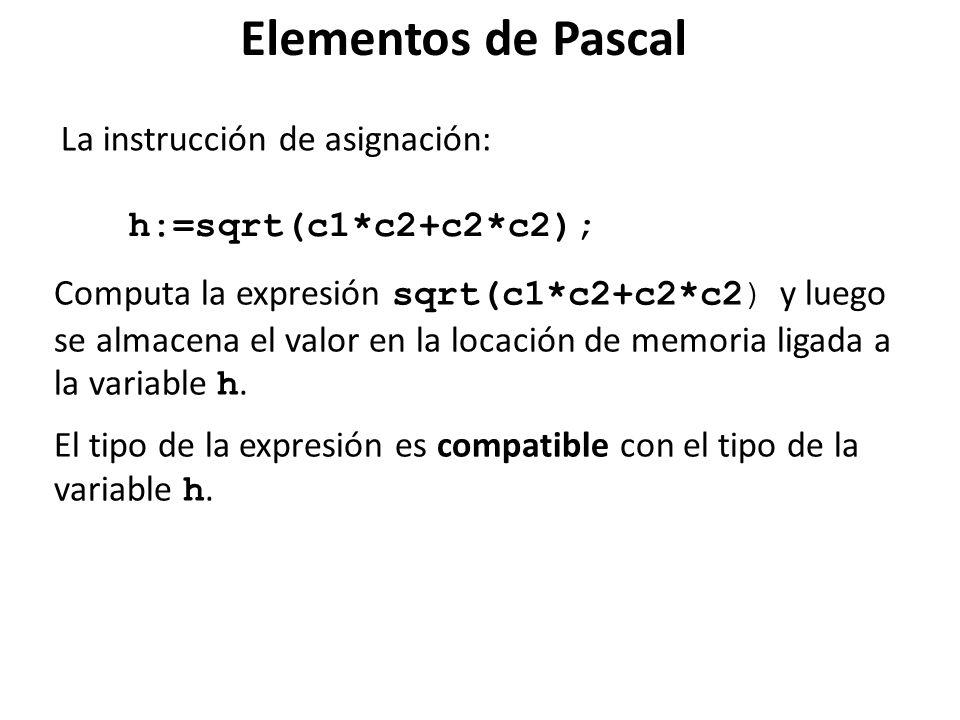Elementos de Pascal La instrucción de asignación: