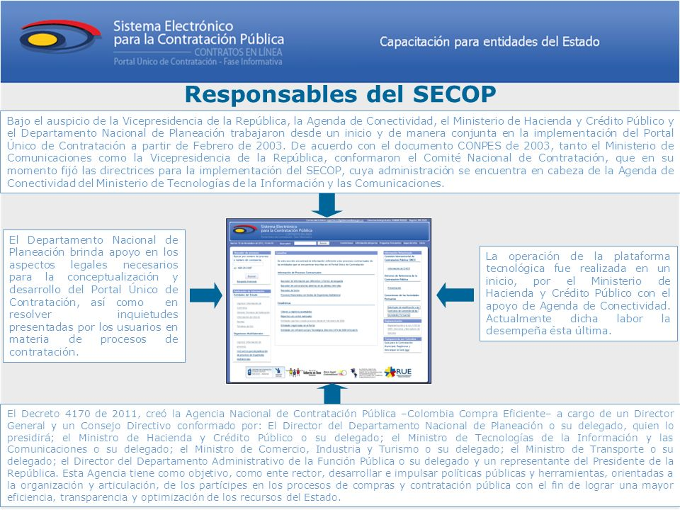 Responsables del SECOP