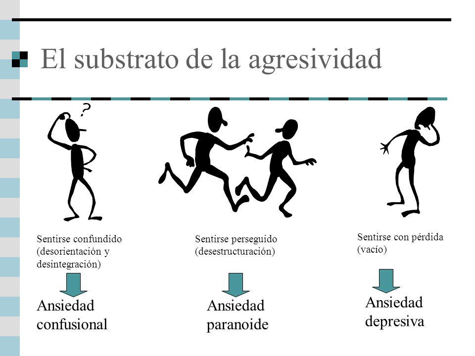 El substrato de la agresividad
