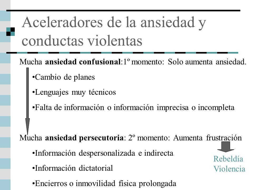 Aceleradores de la ansiedad y conductas violentas