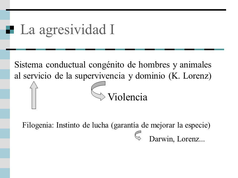 La agresividad I Violencia