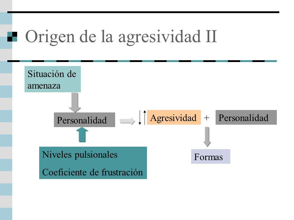 Origen de la agresividad II