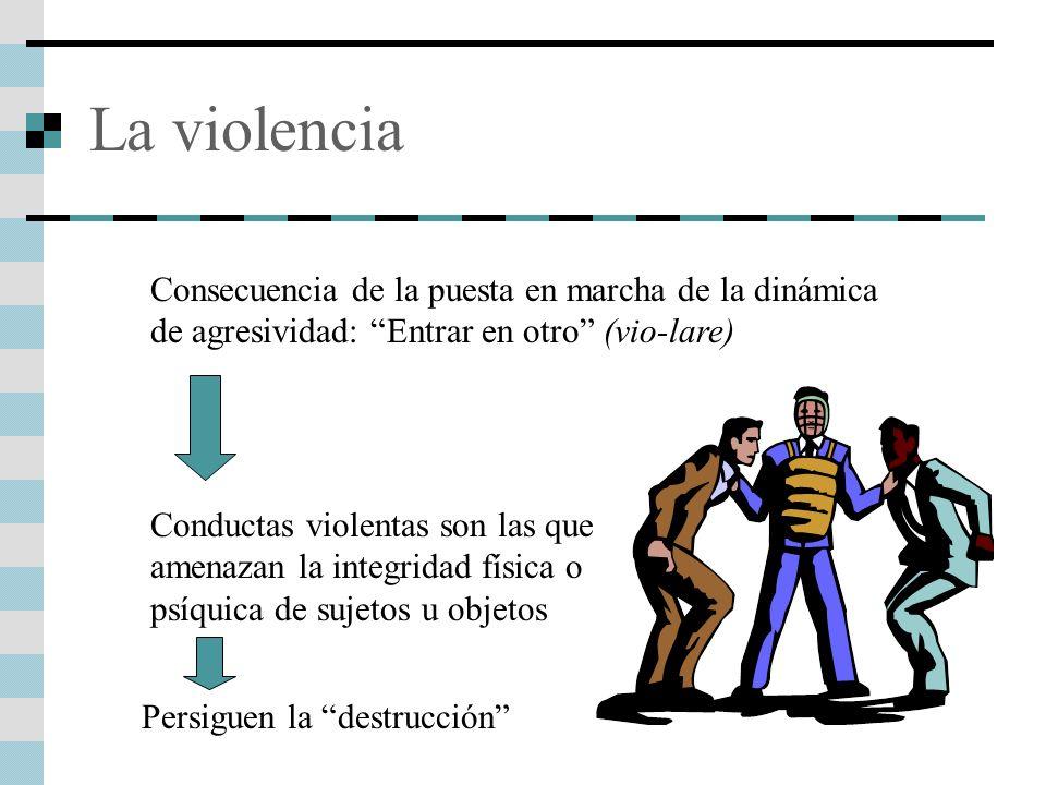 La violencia Consecuencia de la puesta en marcha de la dinámica de agresividad: Entrar en otro (vio-lare)