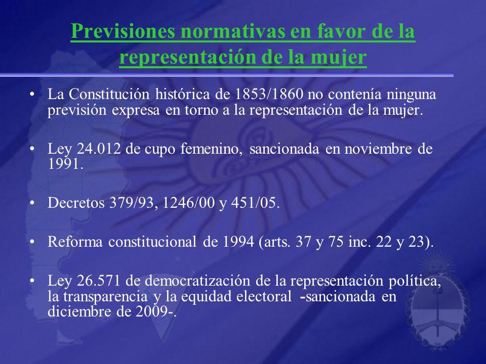 Previsiones normativas en favor de la representación de la mujer
