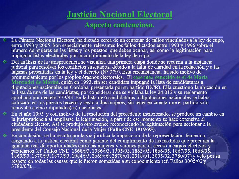 Justicia Nacional Electoral Aspecto contencioso.