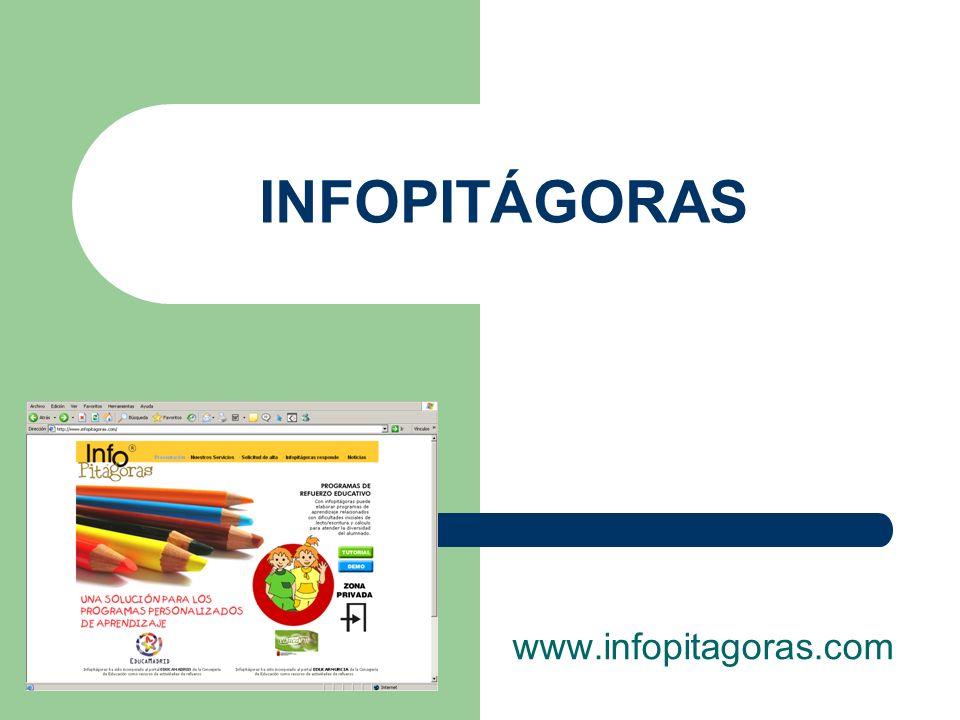 INFOPITÁGORAS www.infopitagoras.com