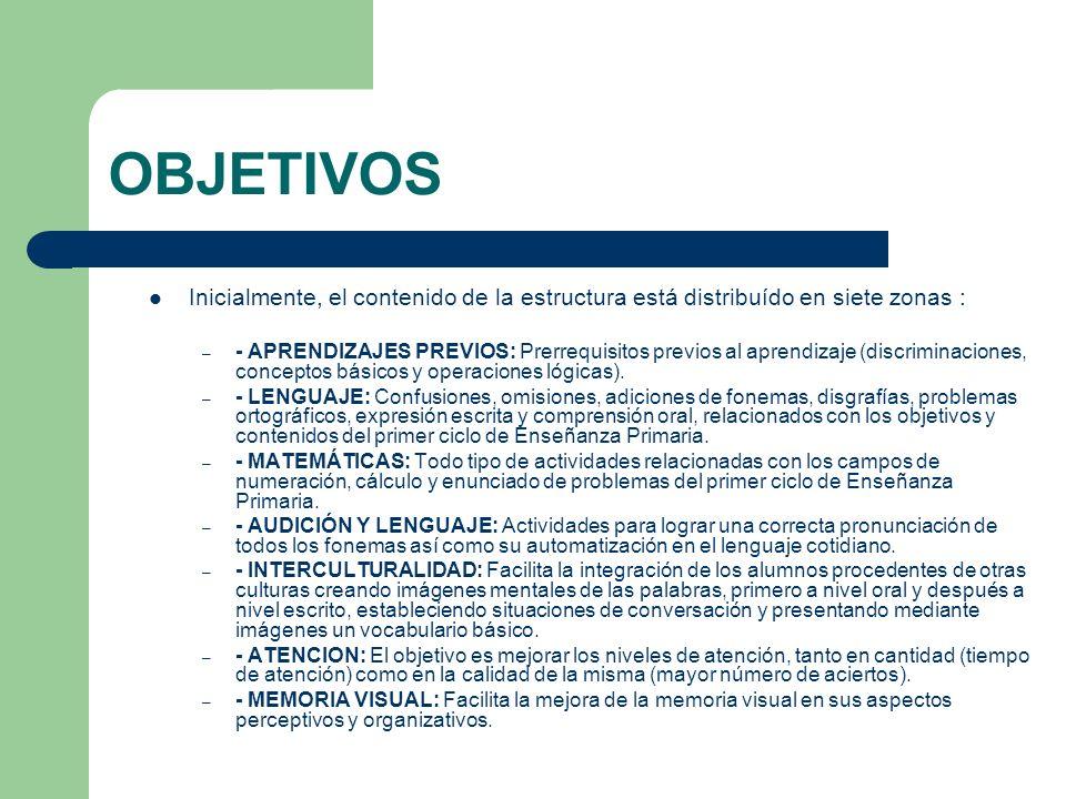 OBJETIVOS Inicialmente, el contenido de la estructura está distribuído en siete zonas :