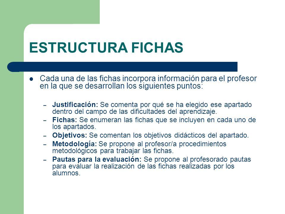 ESTRUCTURA FICHAS Cada una de las fichas incorpora información para el profesor en la que se desarrollan los siguientes puntos: