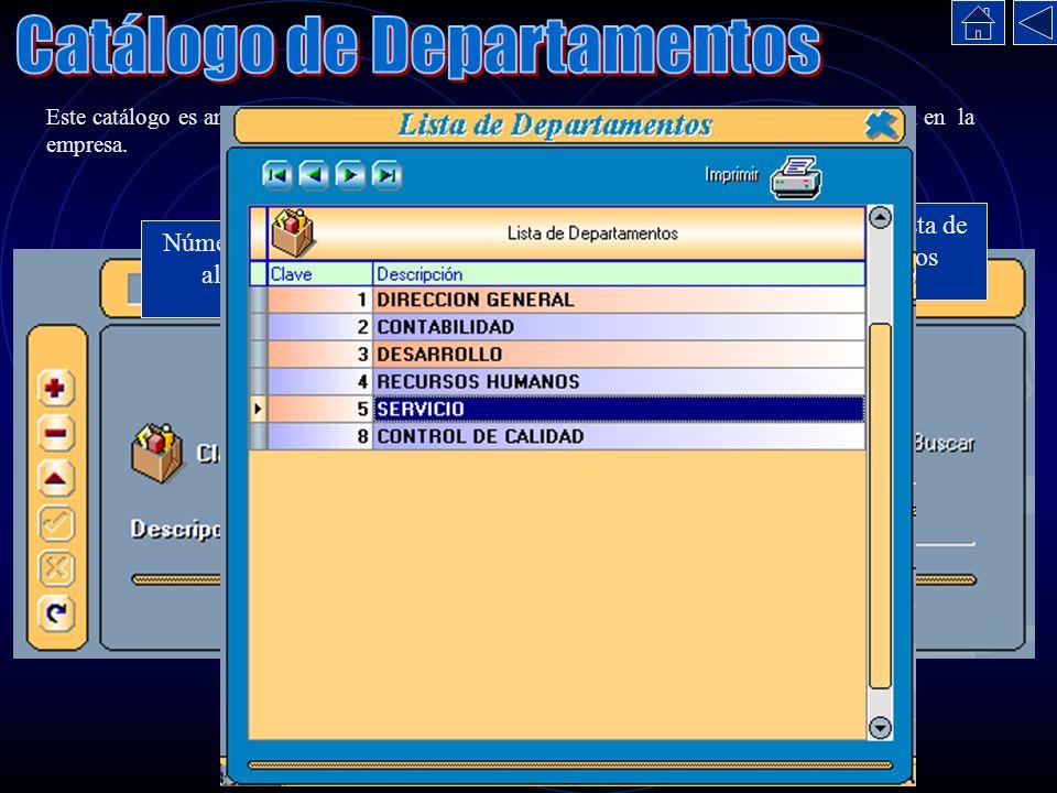 Catálogo de Departamentos