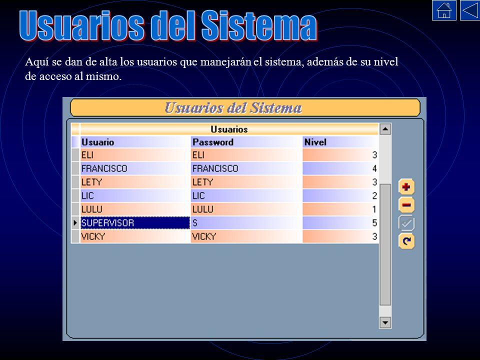 Usuarios del Sistema Aquí se dan de alta los usuarios que manejarán el sistema, además de su nivel de acceso al mismo.