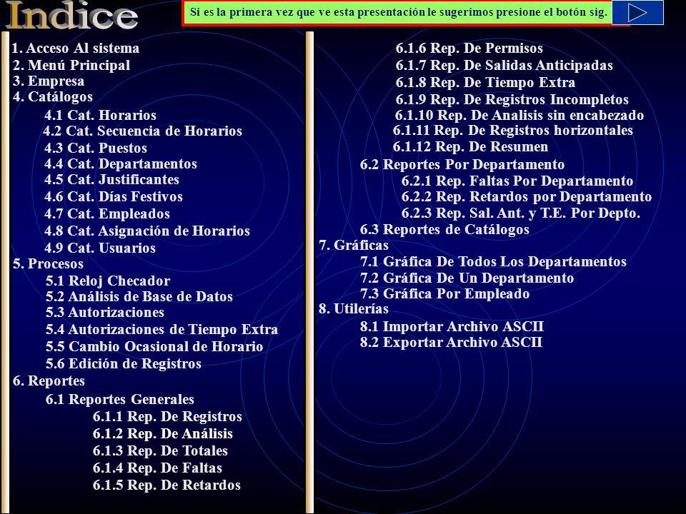 Indice 1. Acceso Al sistema 6.1.6 Rep. De Permisos 2. Menú Principal
