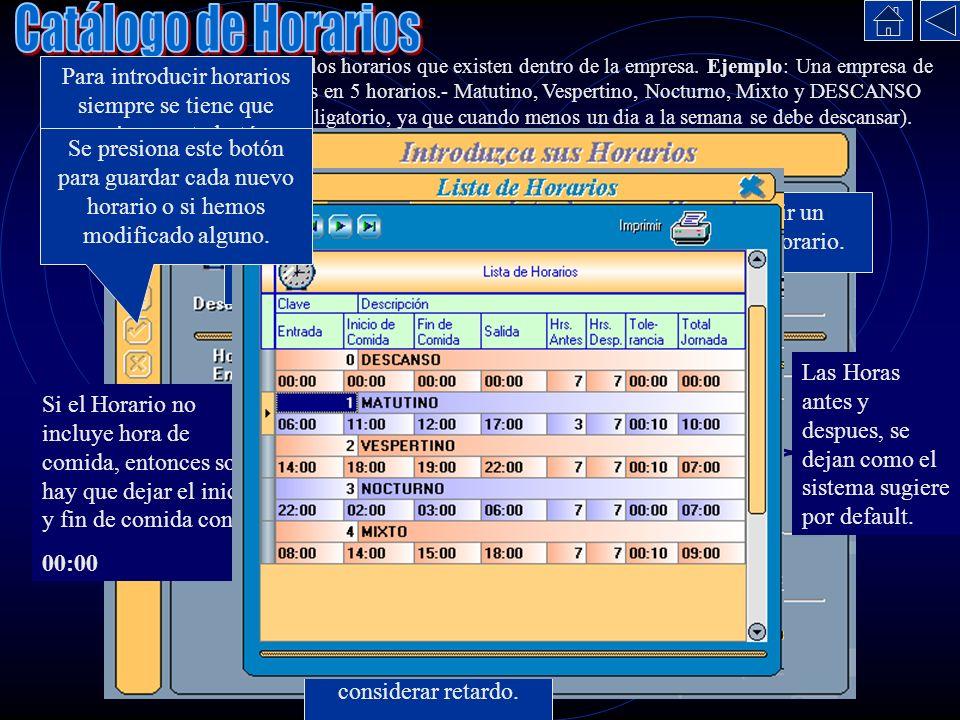 Catálogo de Horarios