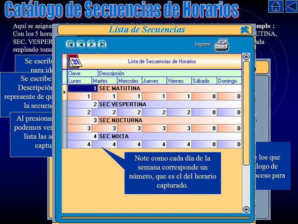 Catálogo de Secuencias de Horarios