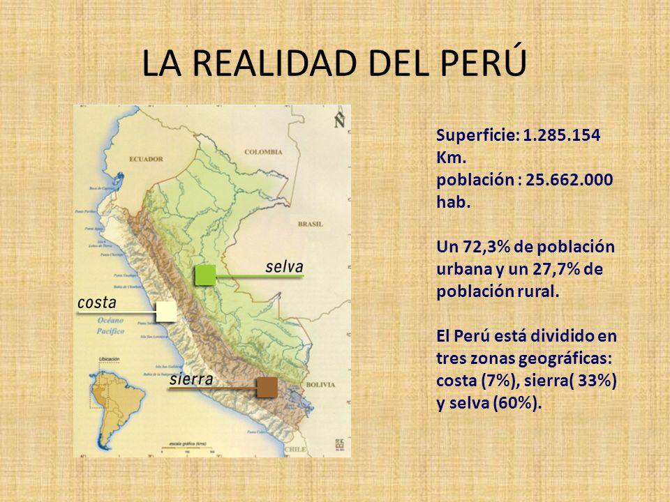 LA REALIDAD DEL PERÚ Superficie: 1.285.154 Km.