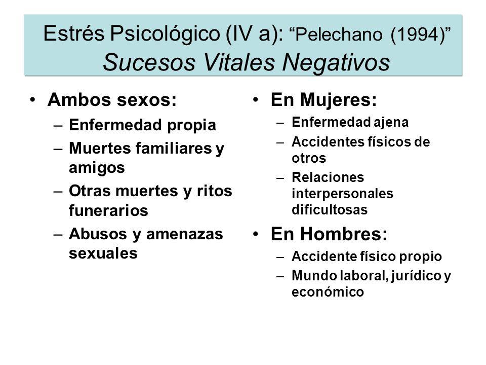 Estrés Psicológico (IV a): Pelechano (1994) Sucesos Vitales Negativos
