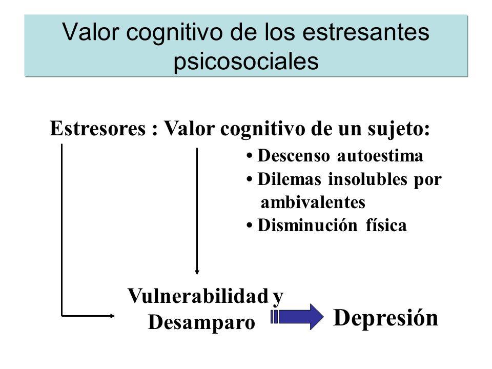 Valor cognitivo de los estresantes psicosociales