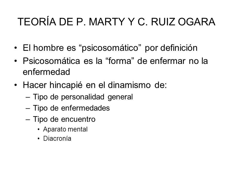 TEORÍA DE P. MARTY Y C. RUIZ OGARA